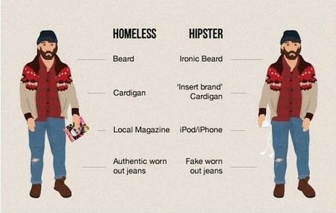 Postureo hipster