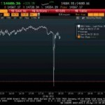 Caída momentánea del Dow Jones